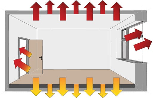 How to reduce heat loss in your home
