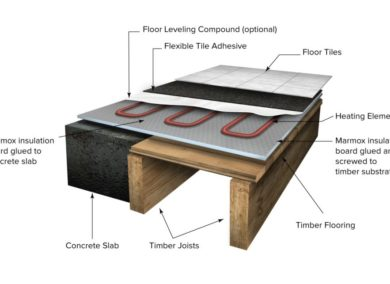Insulation is a key for improved energy efficiency