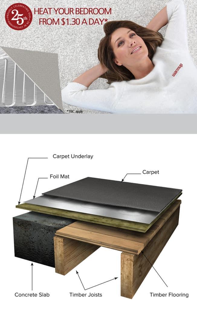 undercarpet heating nz - Warmup